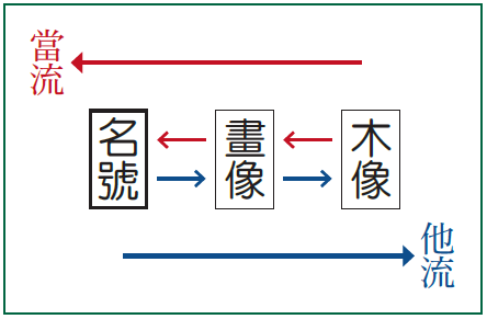 myougou-mokuzou